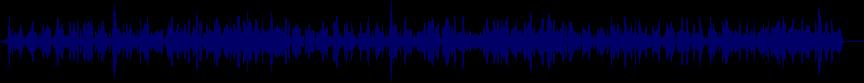 waveform of track #68030