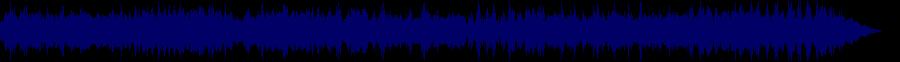waveform of track #68060