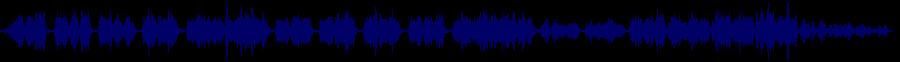 waveform of track #68064