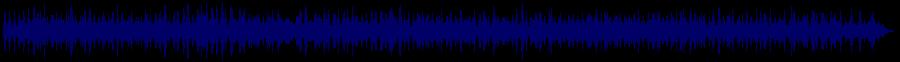 waveform of track #68068