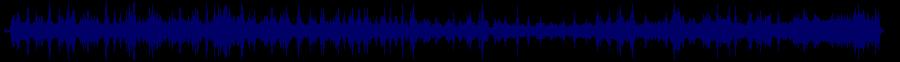 waveform of track #68076