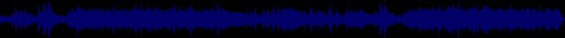 waveform of track #68086