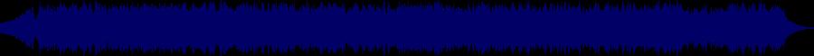 waveform of track #68089