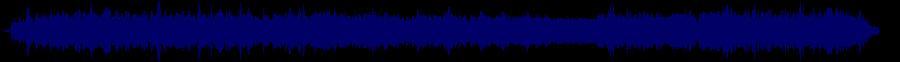 waveform of track #68094