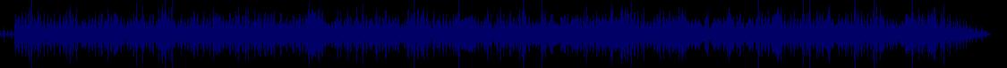 waveform of track #68111