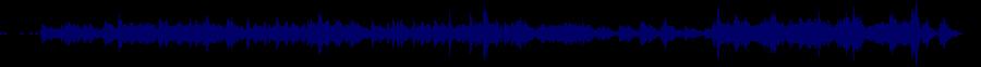 waveform of track #68112