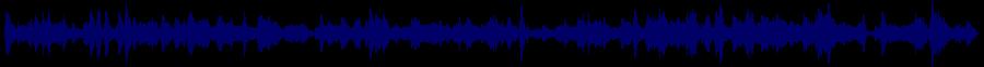 waveform of track #68116
