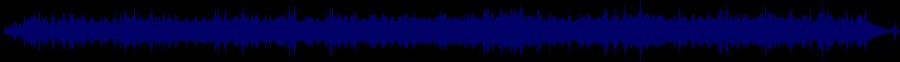waveform of track #68136