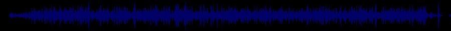 waveform of track #68145