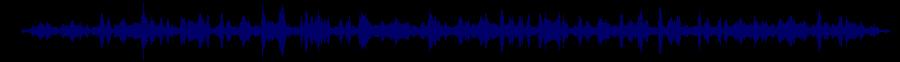waveform of track #68150