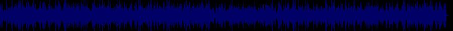 waveform of track #68151