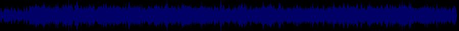 waveform of track #68166