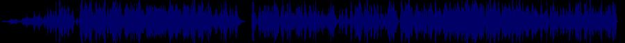 waveform of track #68169