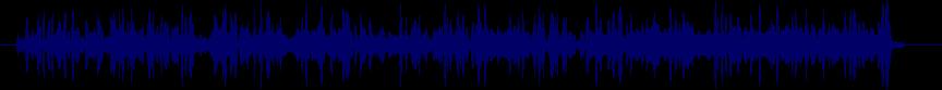 waveform of track #68196