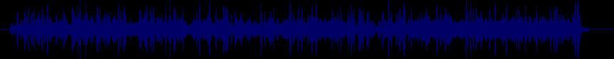 waveform of track #68197