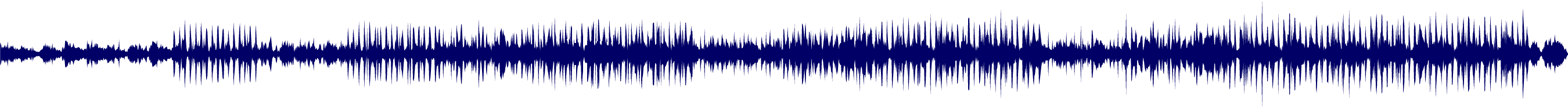 waveform of track #68215
