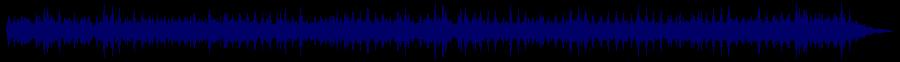 waveform of track #68233