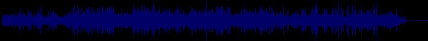 waveform of track #68234