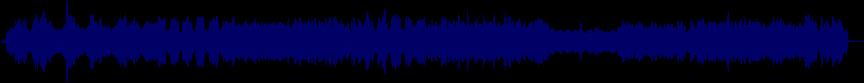 waveform of track #68235