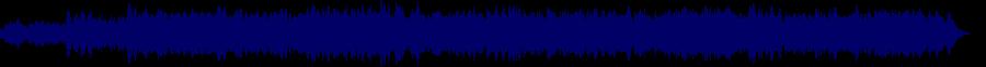 waveform of track #68236