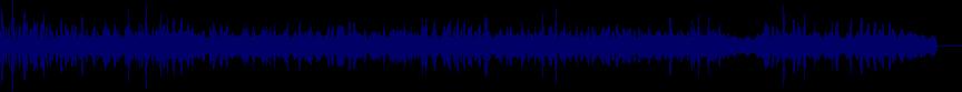 waveform of track #68243