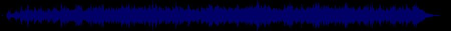 waveform of track #68252