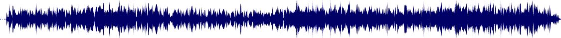 waveform of track #68268