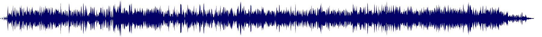 waveform of track #68281