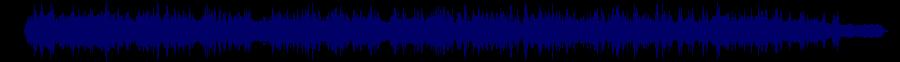 waveform of track #68282