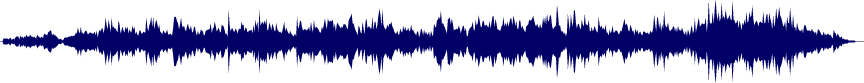 waveform of track #68284