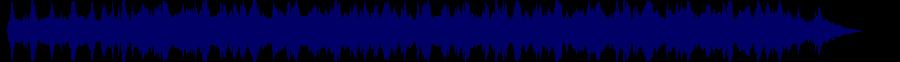 waveform of track #68288