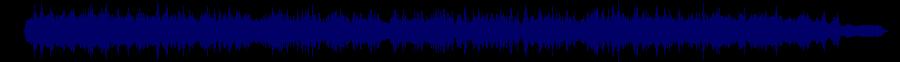 waveform of track #68292