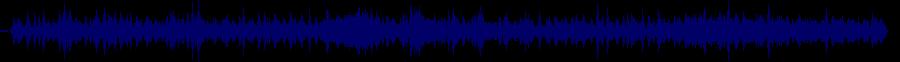 waveform of track #68296