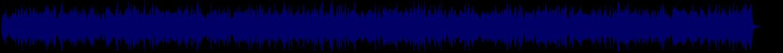 waveform of track #68313