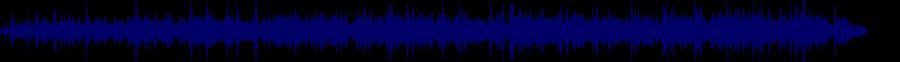 waveform of track #68322