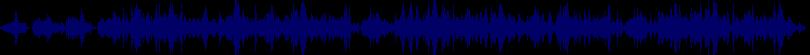 waveform of track #68358