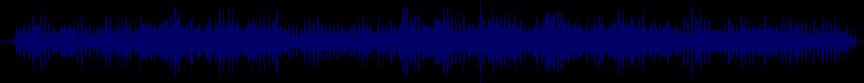 waveform of track #68364