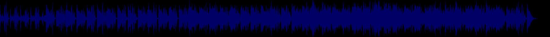 waveform of track #68366