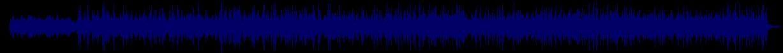 waveform of track #68383