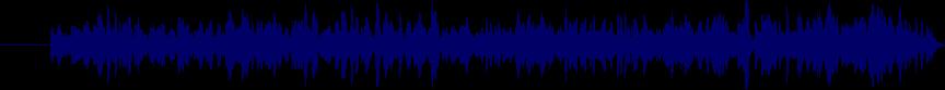 waveform of track #68384