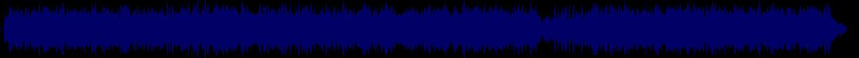 waveform of track #68389