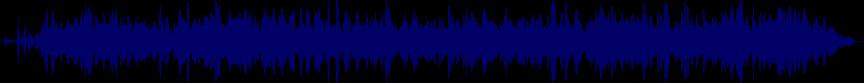waveform of track #68398