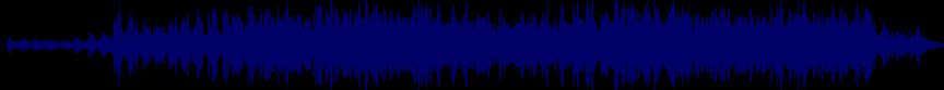 waveform of track #68402