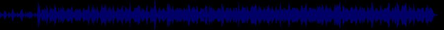 waveform of track #68405