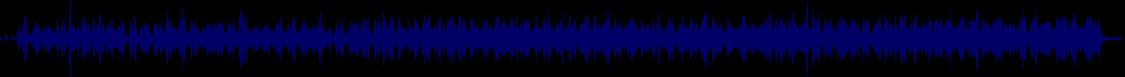 waveform of track #68406