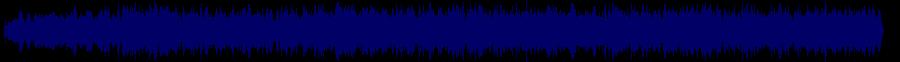 waveform of track #68409