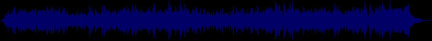 waveform of track #68410