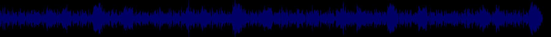 waveform of track #68426