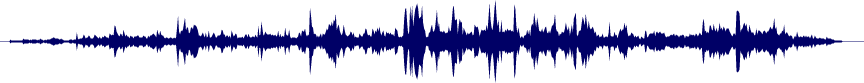 waveform of track #68431