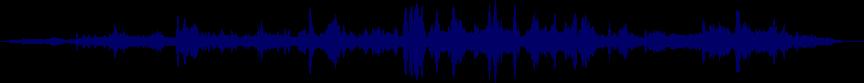 waveform of track #68431